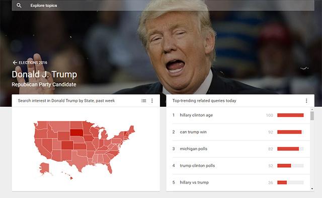 Co lidé hledají na Google ve spojitosti s Donaldem Trumpem?