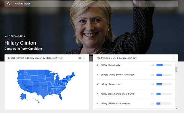 Co lidé hledají na Google ve spojitosti s Hillary Clinton?