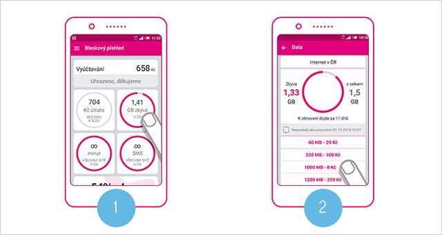 Jak si aktivovat data zdarma v Můj T-Mobile?
