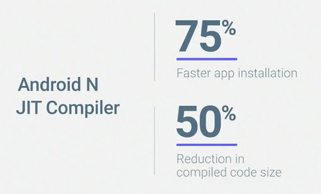 Android N - JIT kompilátor