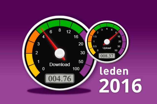 Rychlost internetu v lednu 2016 podle adsl.cz