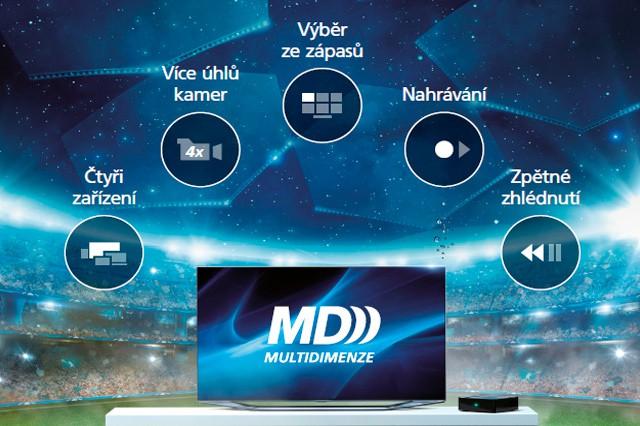 O2 TV chystá tři sportovní kanály
