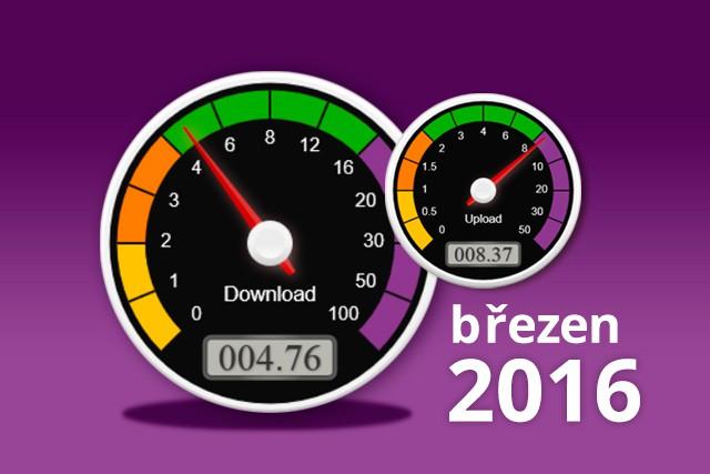 Rychlost internetu v březnu 2016 podle adsl.cz