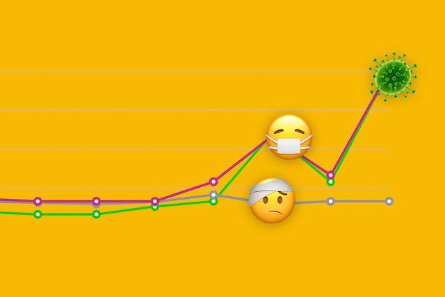 Jaké emoji jsou v době koronaviru nejpoužívanější? Rouška a mikrob!