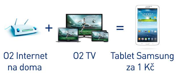 O2 Internet + O2 TV = tablet Samsung za 1 Kč