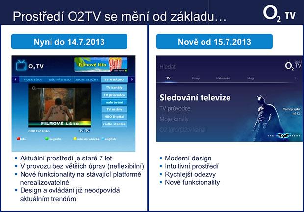 Prostředí O2TV se mění