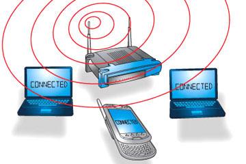 Wi-Fi síť